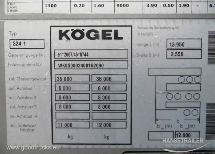 2013 Puspriekabė Užuolaidinė Koegel SN 24 Mega